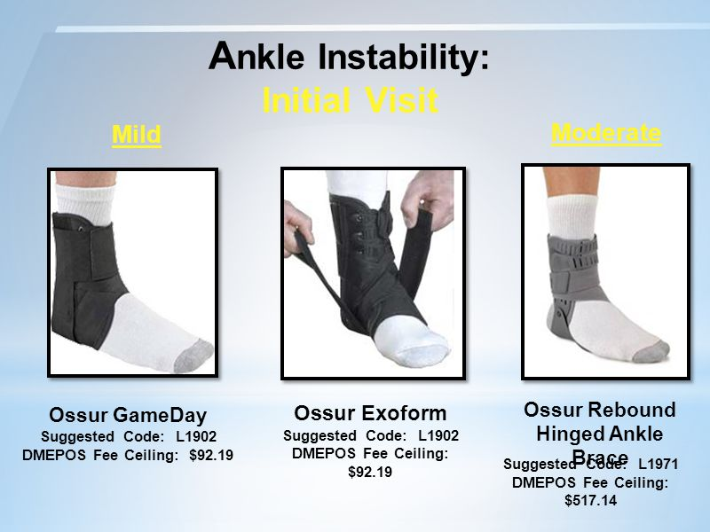 A nkle Instability: Initial Visit Mild Moderate Suggested Code: L1971 DMEPOS Fee Ceiling: $517.14 Ossur Rebound Hinged Ankle Brace Ossur GameDay Suggested Code: L1902 DMEPOS Fee Ceiling: $92.19 Ossur Exoform Suggested Code: L1902 DMEPOS Fee Ceiling: $92.19