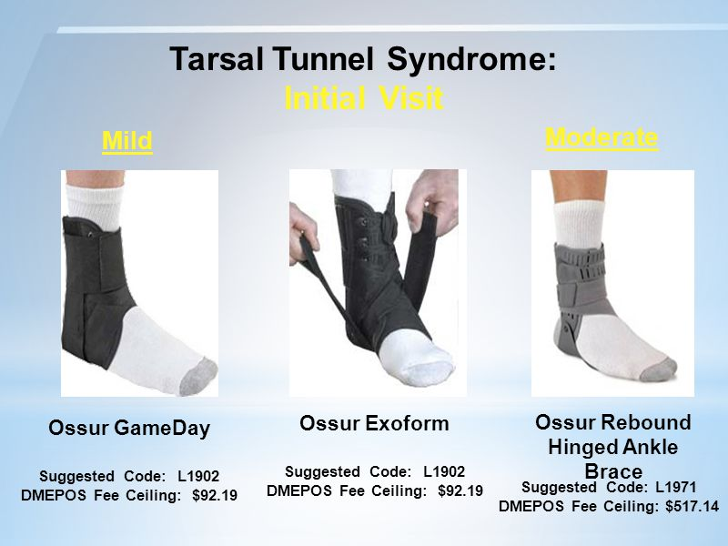 Tarsal Tunnel Syndrome: Initial Visit Mild Moderate Suggested Code: L1971 DMEPOS Fee Ceiling: $517.14 Ossur GameDay Suggested Code: L1902 DMEPOS Fee Ceiling: $92.19 Ossur Rebound Hinged Ankle Brace Ossur Exoform Suggested Code: L1902 DMEPOS Fee Ceiling: $92.19