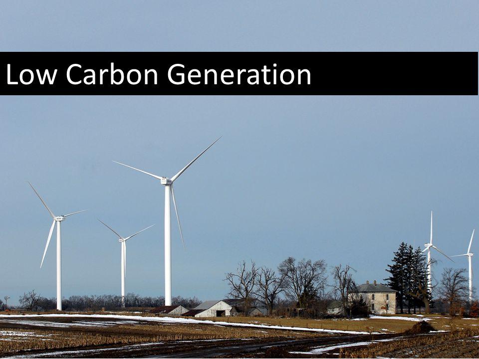 Low Carbon Generation