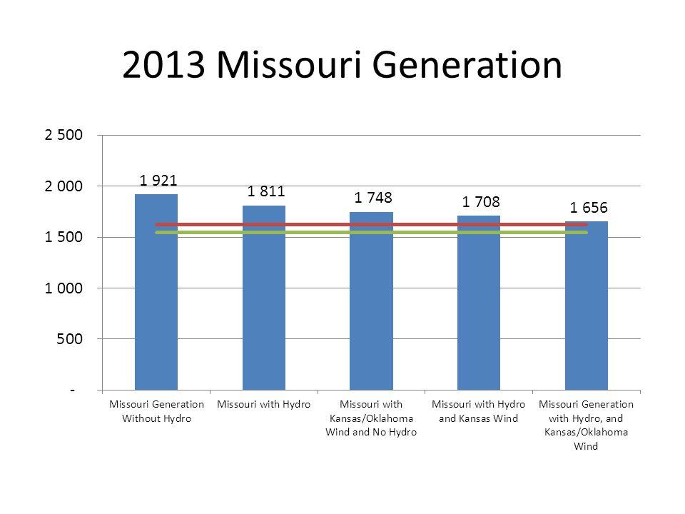 2013 Missouri Generation