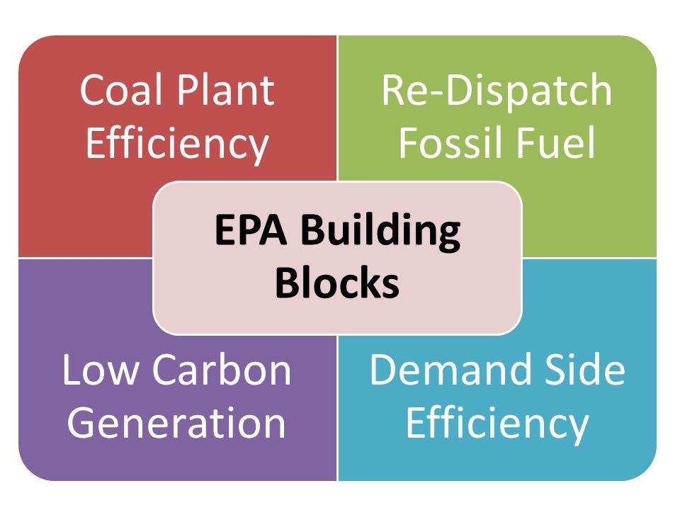 Coal Plant Efficiency Re-Dispatch Fossil Fuel Low Carbon Generation Demand Side Efficiency EPA Building Blocks