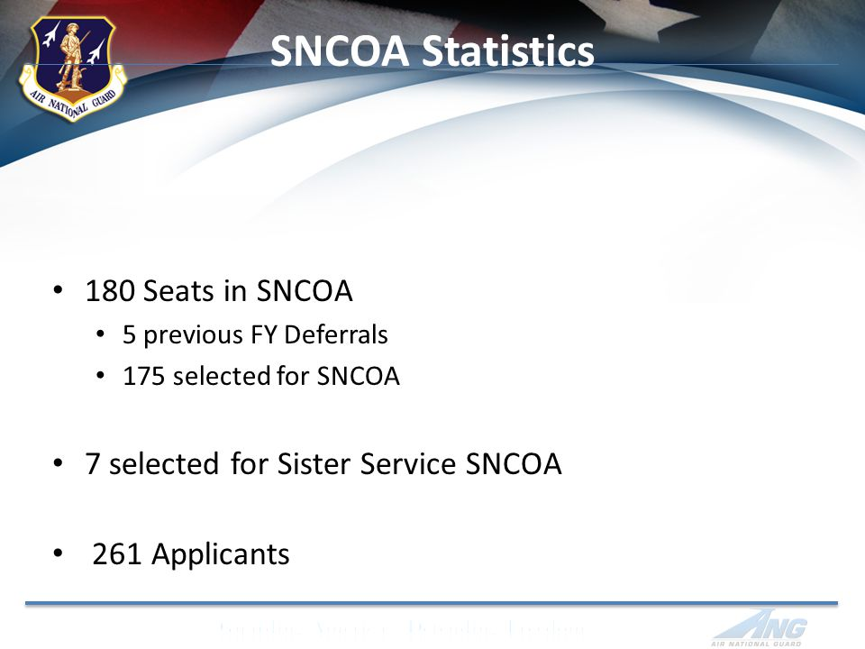 SNCOA Statistics 180 Seats in SNCOA 5 previous FY Deferrals 175 selected for SNCOA 7 selected for Sister Service SNCOA 261 Applicants