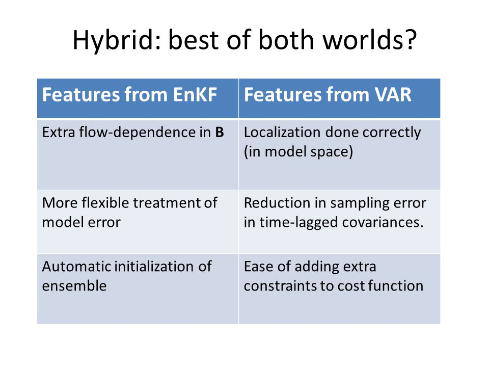Hybrid: best of both worlds.