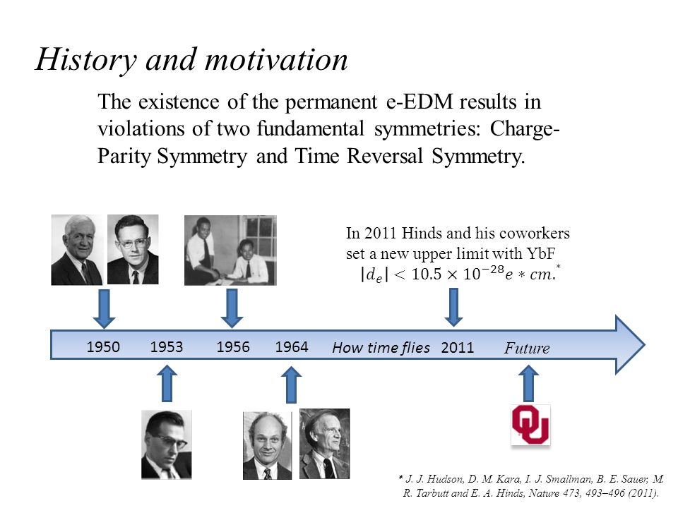 History and motivation The existence of the permanent e-EDM results in violations of two fundamental symmetries: Charge- Parity Symmetry and Time Reversal Symmetry.