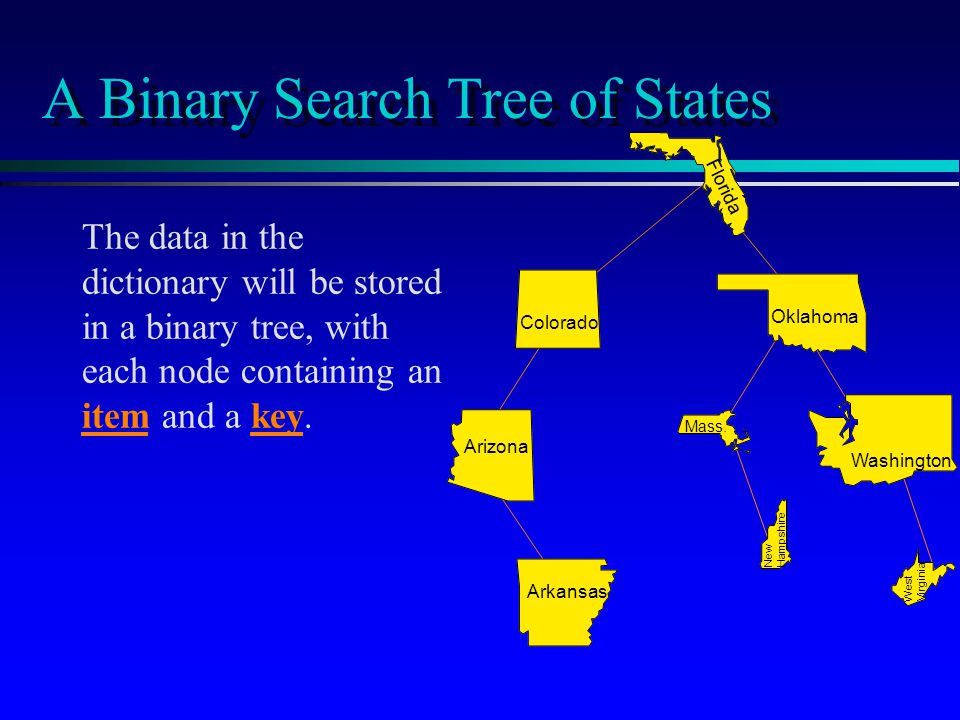 Arizona Arkansas Colorado A Binary Search Tree of States The data in the dictionary will be stored in a binary tree, with each node containing an item and a key.