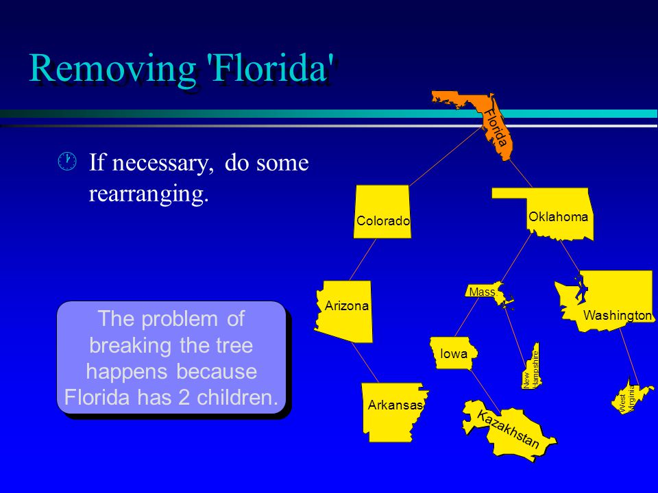 Arizona Arkansas Removing Florida Washington Oklahoma Colorado Florida West Virginia Mass.