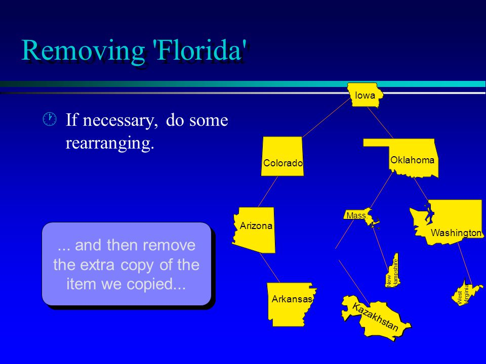 Arizona Arkansas Removing Florida Washington Oklahoma Colorado West Virginia Mass.