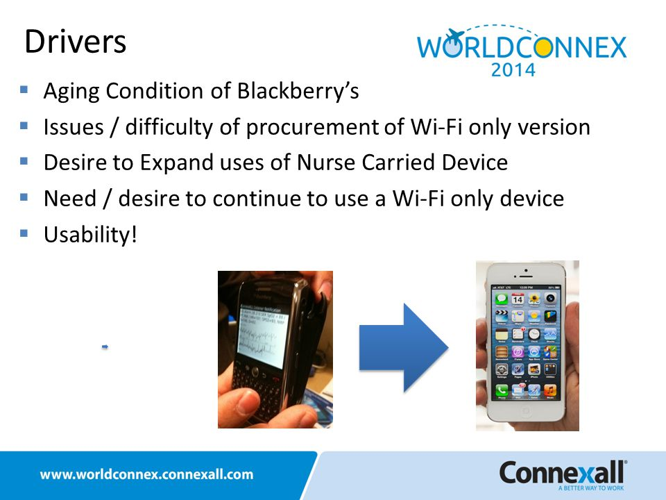  Aging Condition of Blackberry's  Issues / difficulty of procurement of Wi-Fi only version  Desire to Expand uses of Nurse Carried Device  Need / desire to continue to use a Wi-Fi only device  Usability.
