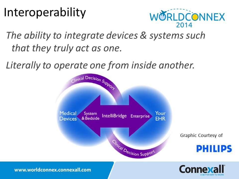 Interoperability The ability to integrate devices & systems such that they truly act as one.