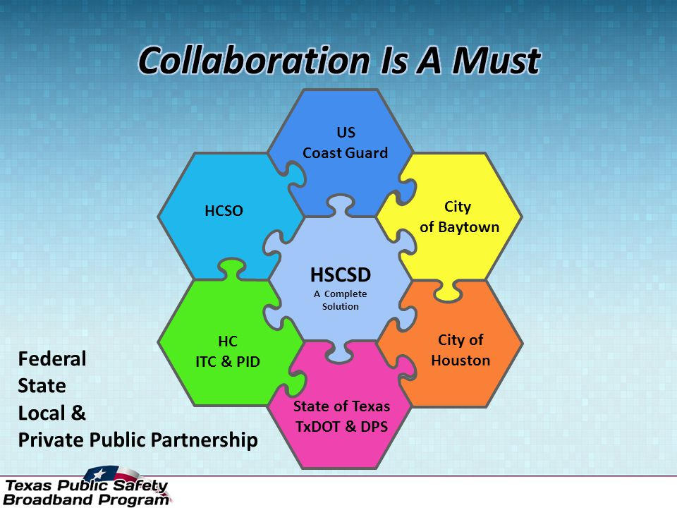 US Coast Guard HCSO City of Houston City of Baytown HC ITC & PID State of Texas TxDOT & DPS HSCSD A Complete Solution Federal State Local & Private Pu