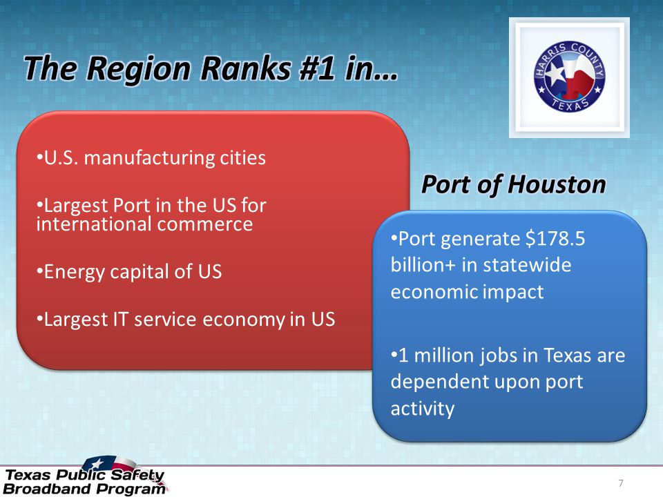 7 U.S. manufacturing cities Largest Port in the US for international commerce Energy capital of US Largest IT service economy in US U.S. manufacturing