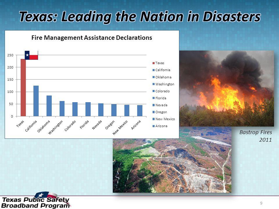 9 Bastrop Fires 2011