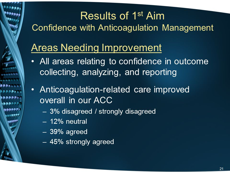 Results of 1 st Aim Confidence with Anticoagulation Management Areas Needing Improvement All areas relating to confidence in outcome collecting, analyzing, and reporting Anticoagulation-related care improved overall in our ACC –3% disagreed / strongly disagreed –12% neutral –39% agreed –45% strongly agreed 21