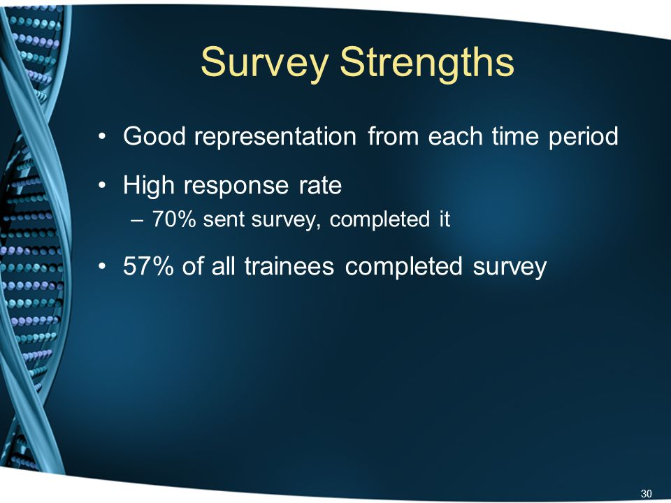 Survey Strengths Good representation from each time period High response rate –70% sent survey, completed it 57% of all trainees completed survey 30