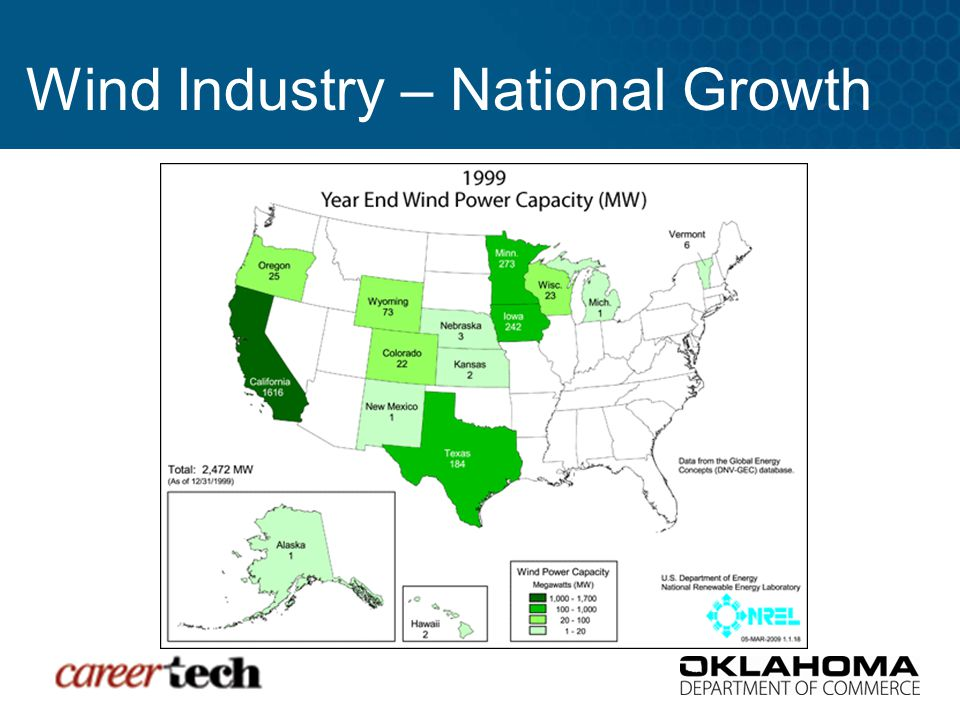 Wind Industry – National Growth