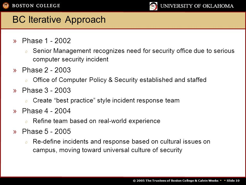 © 2005 The Trustees of Boston College & Calvin Weeks   Slide 10 UNIVERSITY OF OKLAHOMA BC Iterative Approach »Phase 1 - 2002  Senior Management recognizes need for security office due to serious computer security incident »Phase 2 - 2003  Office of Computer Policy & Security established and staffed »Phase 3 - 2003  Create best practice style incident response team »Phase 4 - 2004  Refine team based on real-world experience »Phase 5 - 2005  Re-define incidents and response based on cultural issues on campus, moving toward universal culture of security