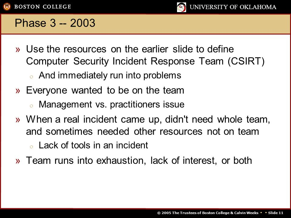 © 2005 The Trustees of Boston College & Calvin Weeks   Slide 11 UNIVERSITY OF OKLAHOMA Phase 3 -- 2003 »Use the resources on the earlier slide to define Computer Security Incident Response Team (CSIRT)  And immediately run into problems »Everyone wanted to be on the team  Management vs.