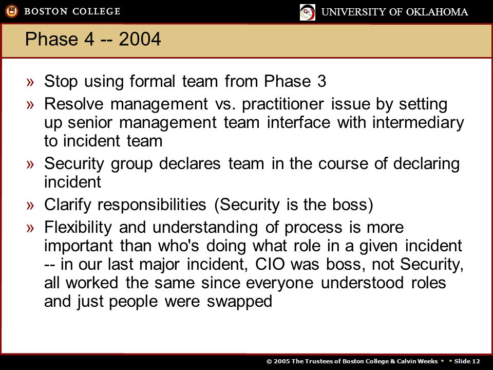 © 2005 The Trustees of Boston College & Calvin Weeks   Slide 12 UNIVERSITY OF OKLAHOMA Phase 4 -- 2004 »Stop using formal team from Phase 3 »Resolve management vs.