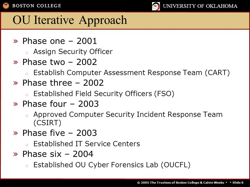 © 2005 The Trustees of Boston College & Calvin Weeks   Slide 8 UNIVERSITY OF OKLAHOMA OU Iterative Approach »Phase one – 2001 o Assign Security Officer »Phase two – 2002 o Establish Computer Assessment Response Team (CART) »Phase three – 2002 o Established Field Security Officers (FSO) »Phase four – 2003 o Approved Computer Security Incident Response Team (CSIRT) »Phase five – 2003 o Established IT Service Centers »Phase six – 2004 o Established OU Cyber Forensics Lab (OUCFL)