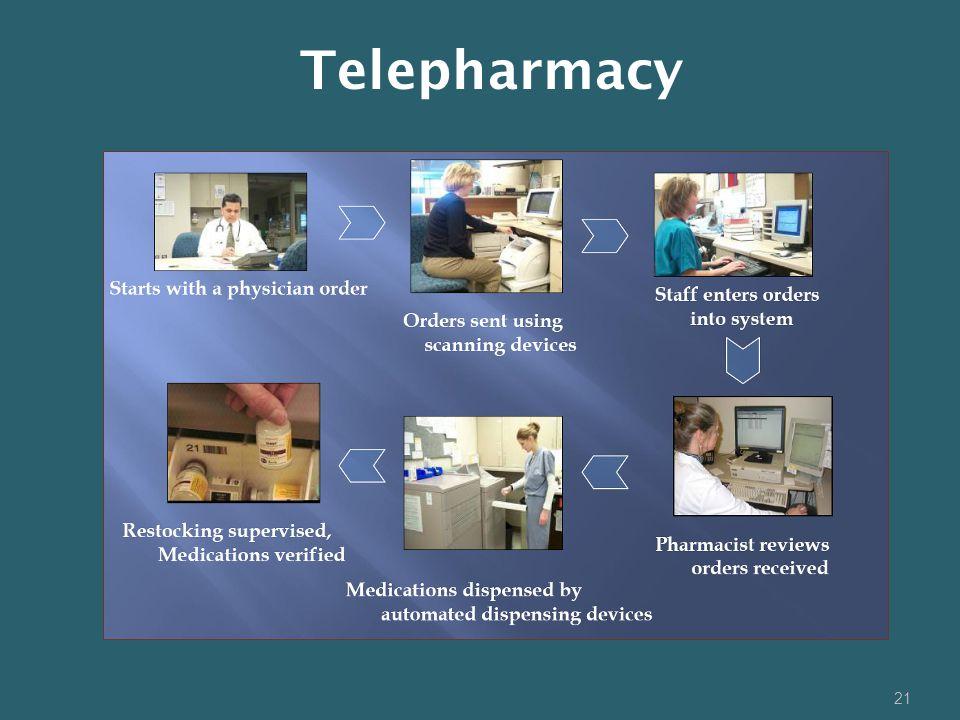 21 Telepharmacy