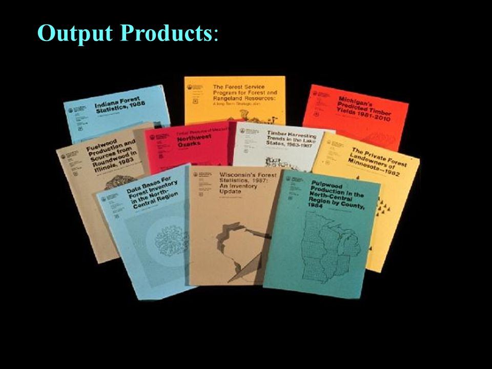 Output Products: