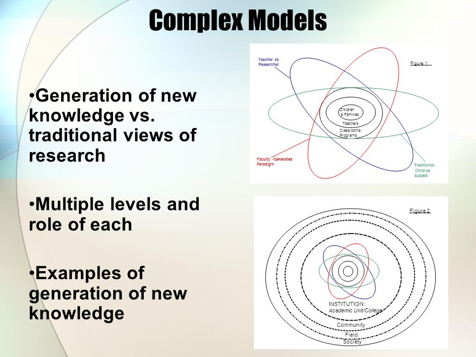 Complex Models Generation of new knowledge vs.