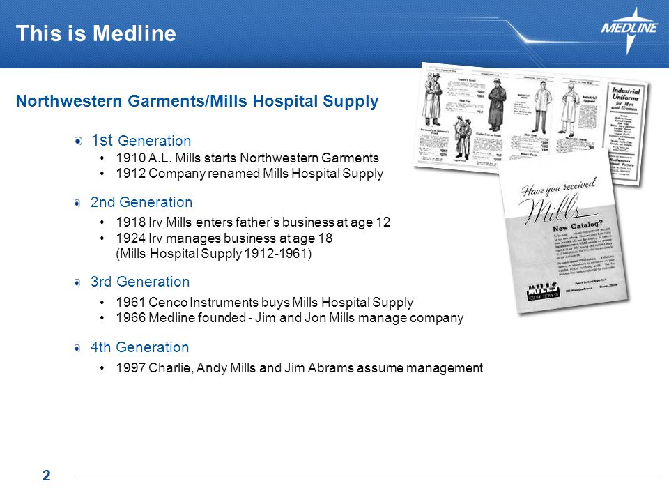 333 Medline has Momentum $3.6 billion 6800+ employees No.1 privately held manufacturer and distributor of health care products in the US 4 th generation family leadership seeks long-term generational growth 40+ years of consecutive growth 950 person dedicated field representatives This is Medline Sales in Millions