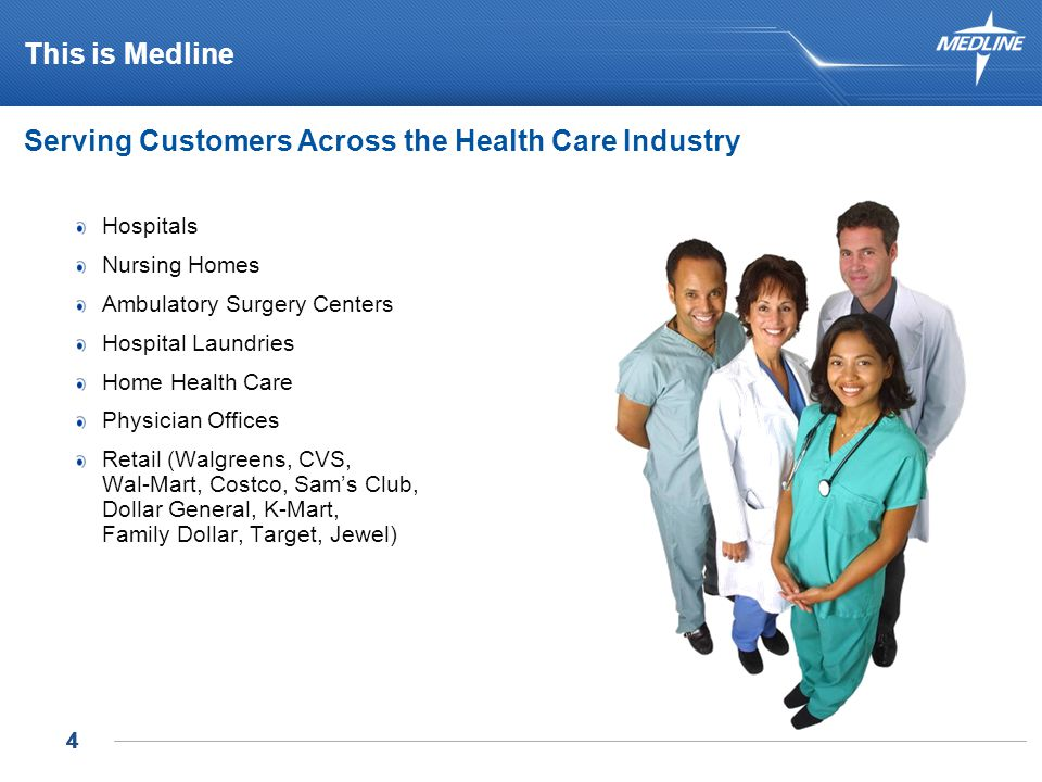444 Serving Customers Across the Health Care Industry Hospitals Nursing Homes Ambulatory Surgery Centers Hospital Laundries Home Health Care Physician Offices Retail (Walgreens, CVS, Wal-Mart, Costco, Sam's Club, Dollar General, K-Mart, Family Dollar, Target, Jewel) This is Medline