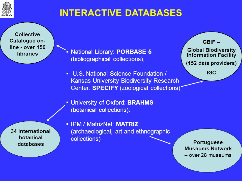  National Library: PORBASE 5 (bibliographical collections);  U.S.