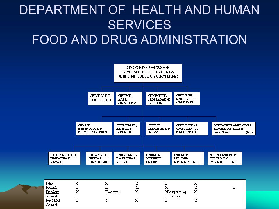 DEPARTMENT OF HEALTH AND HUMAN SERVICES FOOD AND DRUG ADMINISTRATION