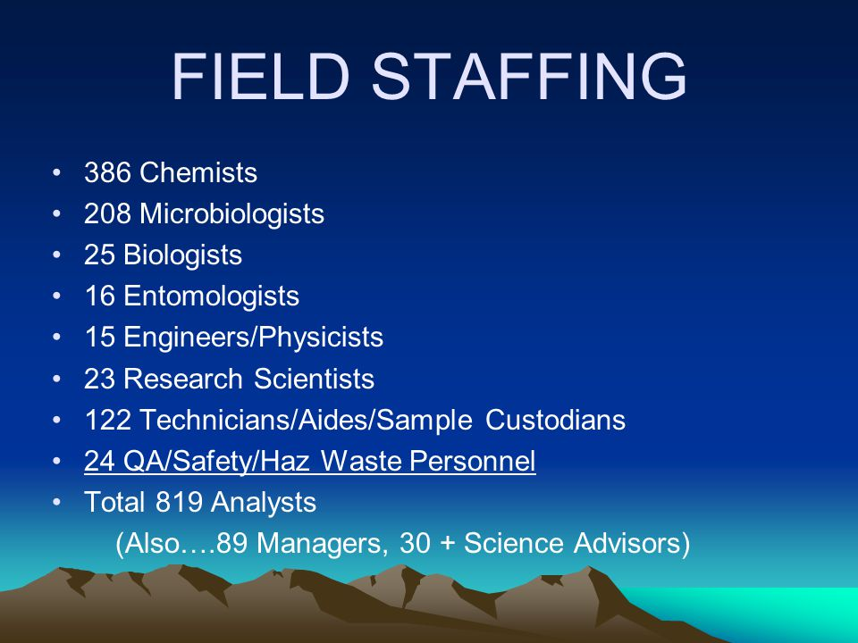 FIELD STAFFING 386 Chemists 208 Microbiologists 25 Biologists 16 Entomologists 15 Engineers/Physicists 23 Research Scientists 122 Technicians/Aides/Sample Custodians 24 QA/Safety/Haz Waste Personnel Total 819 Analysts (Also….89 Managers, 30 + Science Advisors)