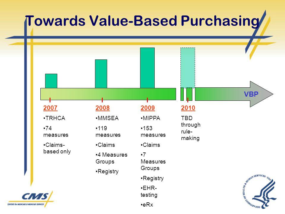 VBP Towards Value-Based Purchasing 2007 TRHCA 74 measures Claims- based only 2008 MMSEA 119 measures Claims 4 Measures Groups Registry 2009 MIPPA 153