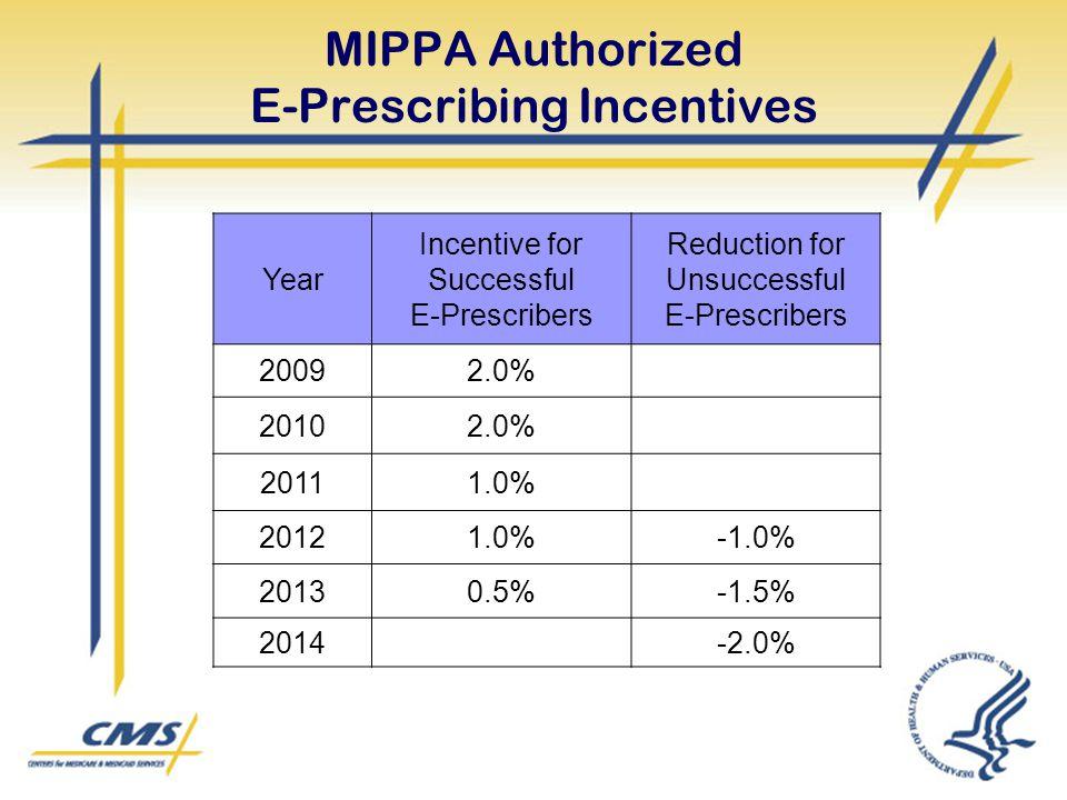 MIPPA Authorized E-Prescribing Incentives Year Incentive for Successful E-Prescribers Reduction for Unsuccessful E-Prescribers 20092.0% 20102.0% 20111