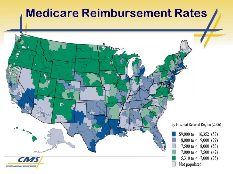 Medicare Reimbursement Rates