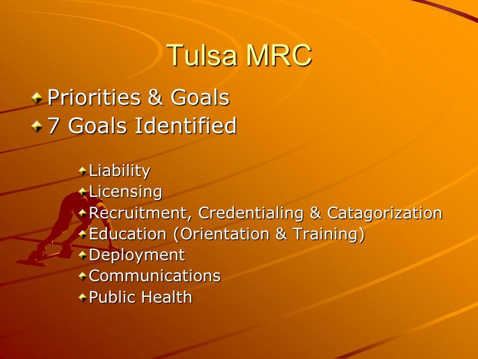 Tulsa MRC-Skill Levels Skills, Credentials, Attributes & Roles Level 1-Medical Professional-licensed Triage, field tx.
