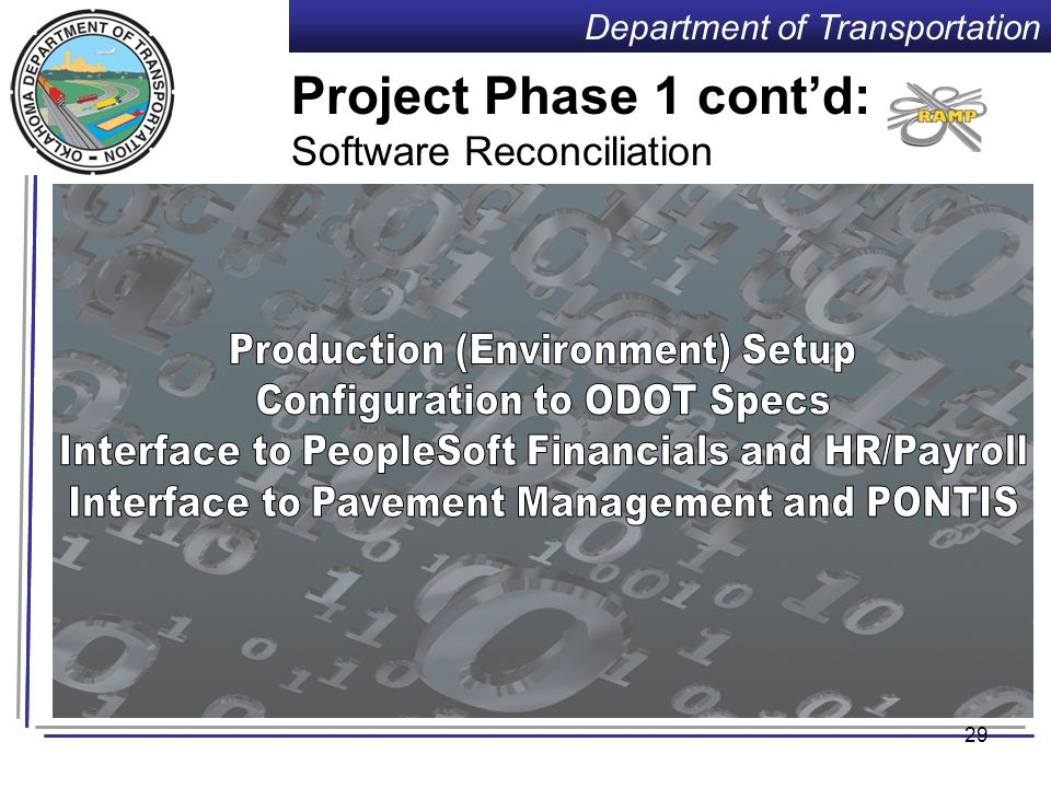 Department of Transportation 28 Project Phase 1: Software Reconciliation