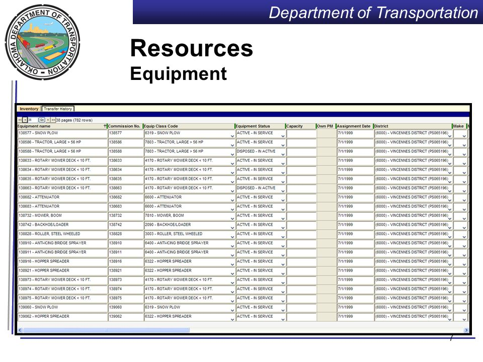 Department of Transportation 7 Resources Equipment