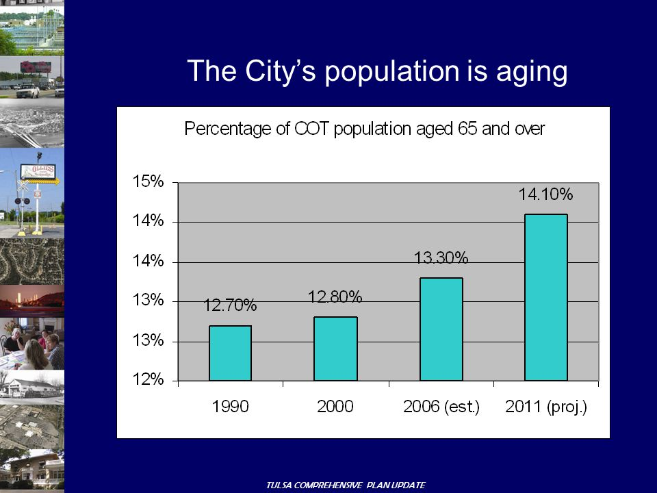 TULSA COMPREHENSIVE PLAN UPDATE The City's population is aging