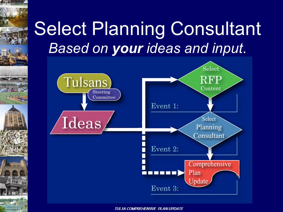 TULSA COMPREHENSIVE PLAN UPDATE Select Planning Consultant Based on your ideas and input.