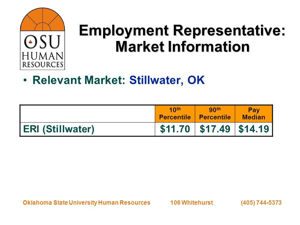 Oklahoma State University Human Resources 106 Whitehurst (405) 744-5373 Employment Representative: Market Information Relevant Market: Stillwater, OK 10 th Percentile 90 th Percentile Pay Median ERI (Stillwater)$11.70$17.49$14.19