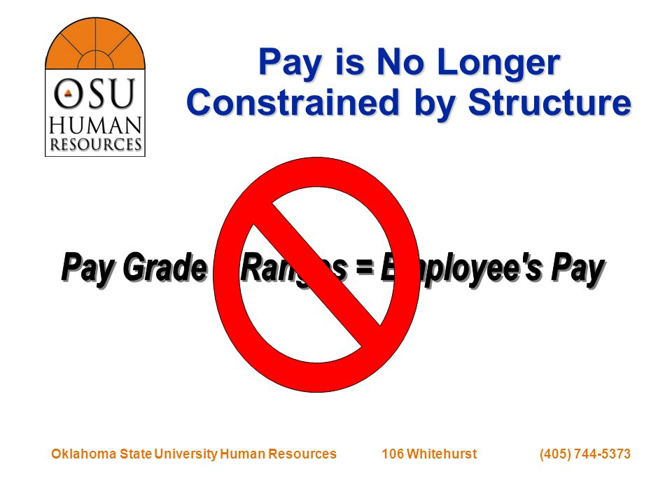 Oklahoma State University Human Resources 106 Whitehurst (405) 744-5373 Setting the Hiring Range Internal Comparison For Like Positions Market Info For Position Position Value Added BUDGET