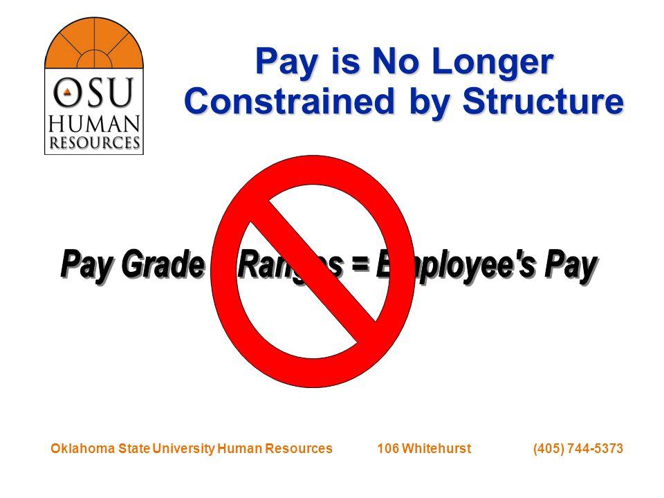 Oklahoma State University Human Resources 106 Whitehurst (405) 744-5373 Employment Representative: Internal Comparison Average PayIncumbentsLowHigh Department$11.303$10.95$11.95 College/Division$11.303$10.95$11.95 University-wide$11.303$10.95$11.95
