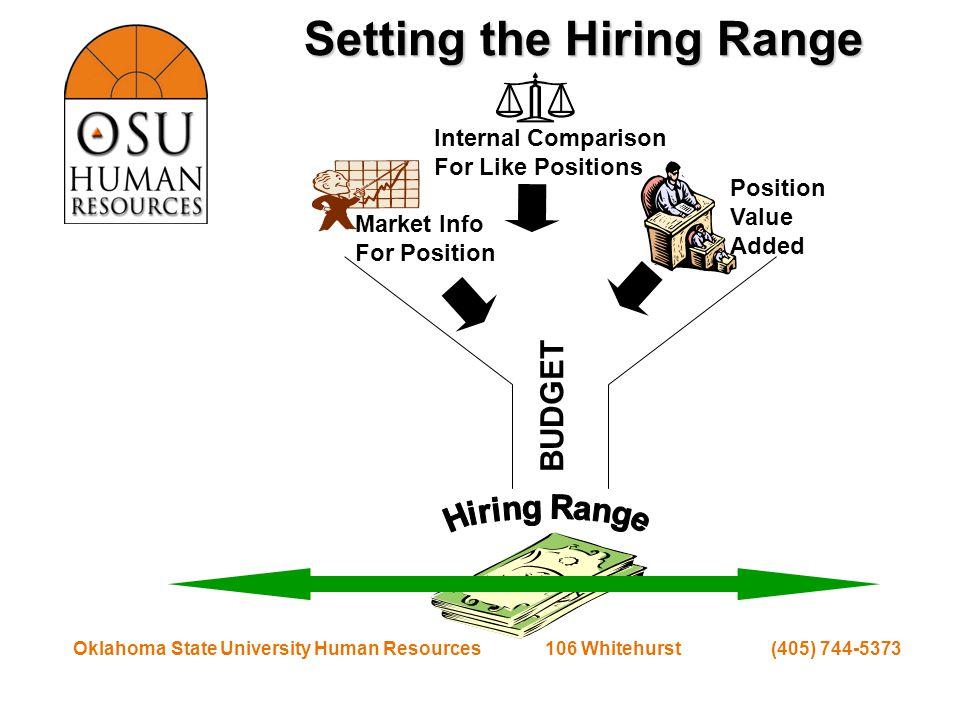 Oklahoma State University Human Resources 106 Whitehurst (405) 744-5373 Employment Representative: Internal Comparison Average PayIncumbentsLowHigh Employment Representative $11.303$10.95$11.95 Employee Services Representative $9.583$9.00$10.25 Training Technician $7.562$7.15$8.00