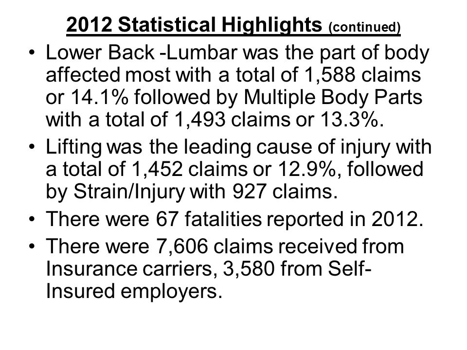 2012 Statistical Highlights (continued) Lower Back -Lumbar was the part of body affected most with a total of 1,588 claims or 14.1% followed by Multip