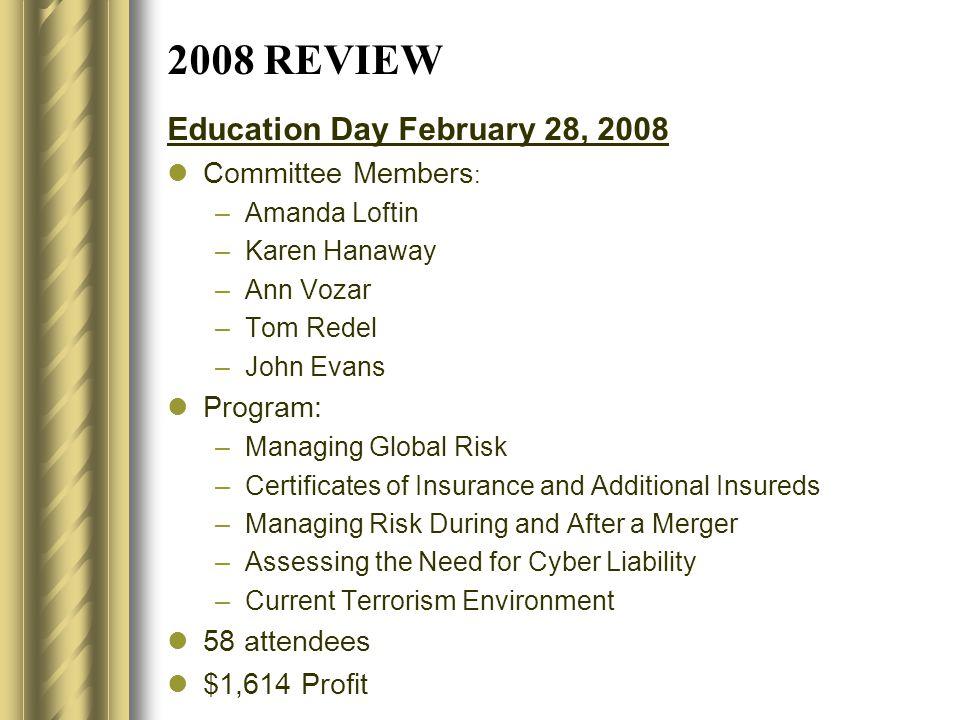 2008 REVIEW Education Day February 28, 2008 Committee Members : –Amanda Loftin –Karen Hanaway –Ann Vozar –Tom Redel –John Evans Program: –Managing Glo
