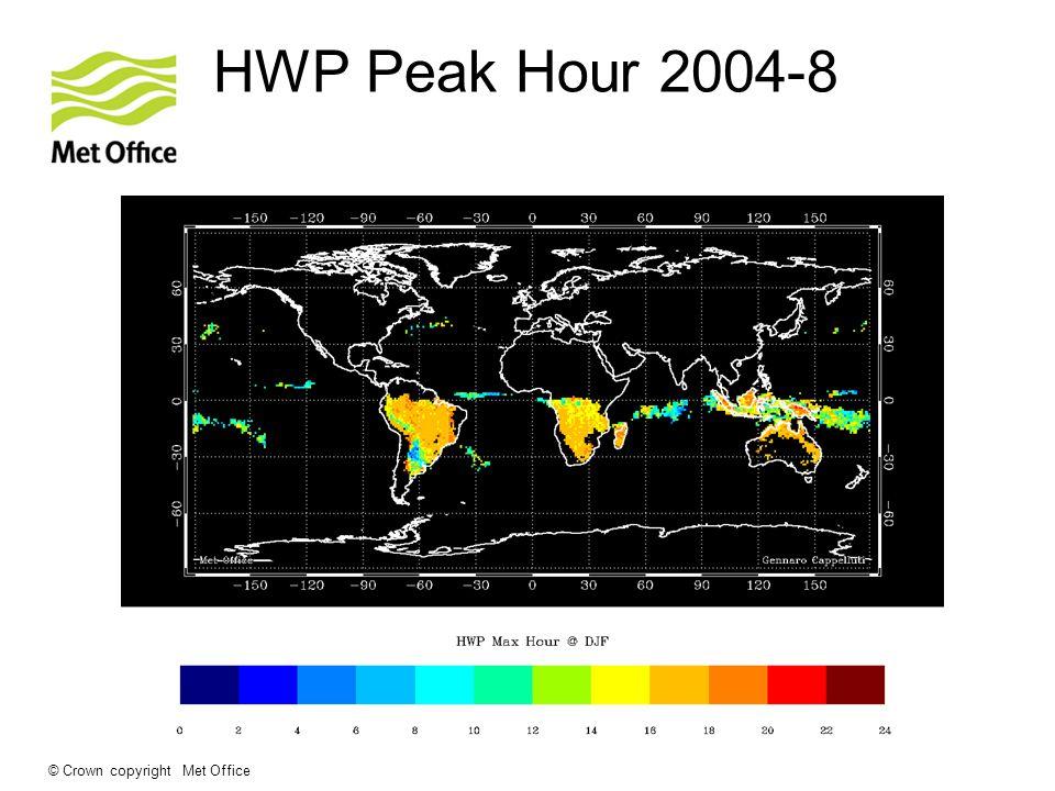 © Crown copyright Met Office HWP Peak Hour 2004-8