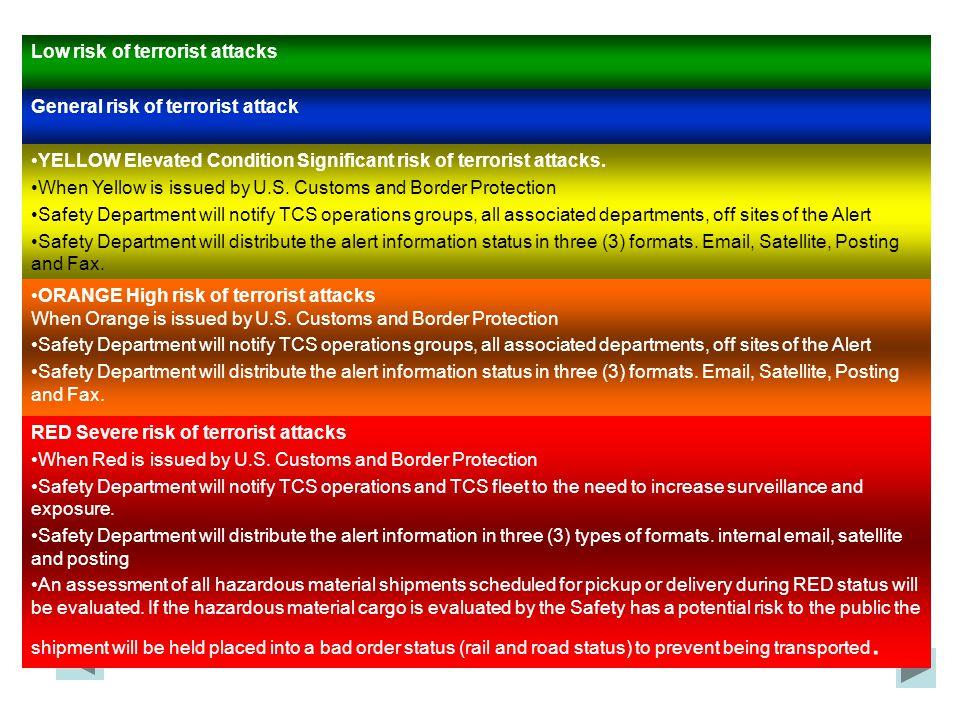 Low risk of terrorist attacks General risk of terrorist attack YELLOW Elevated Condition Significant risk of terrorist attacks. When Yellow is issued