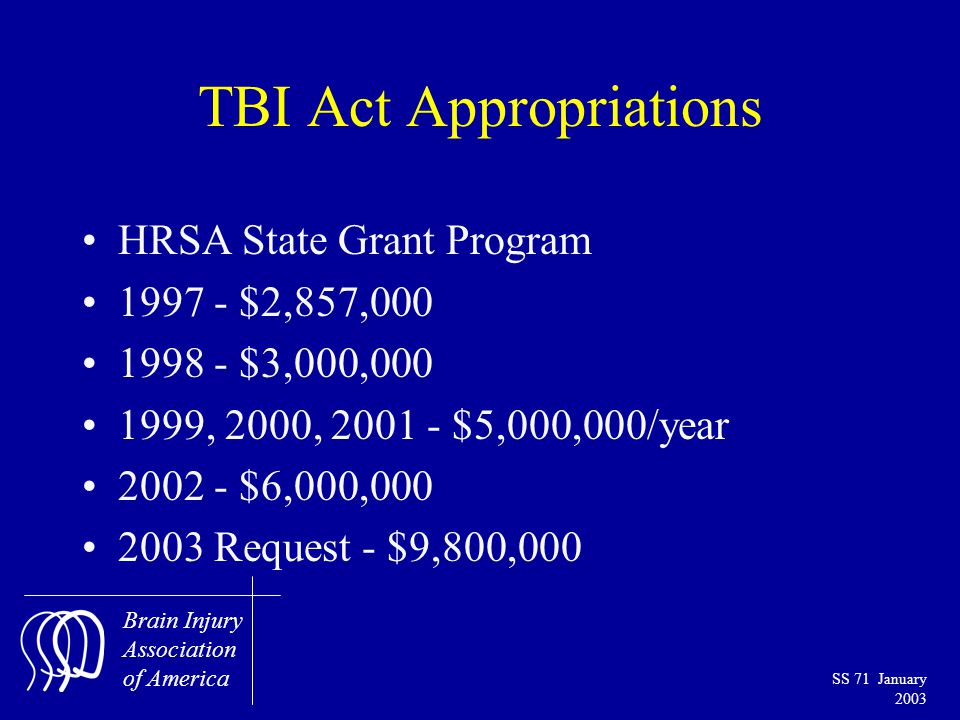 Brain Injury Association of America SS 71 January 2003 TBI Act Appropriations HRSA State Grant Program 1997 - $2,857,000 1998 - $3,000,000 1999, 2000, 2001 - $5,000,000/year 2002 - $6,000,000 2003 Request - $9,800,000