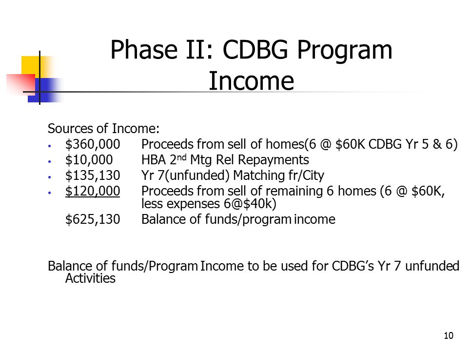 10 Phase II: CDBG Program Income Sources of Income: $360,000Proceeds from sell of homes(6 @ $60K CDBG Yr 5 & 6) $10,000HBA 2 nd Mtg Rel Repayments $135,130Yr 7(unfunded) Matching fr/City $120,000Proceeds from sell of remaining 6 homes (6 @ $60K, less expenses 6@$40k) $625,130Balance of funds/program income Balance of funds/Program Income to be used for CDBG's Yr 7 unfunded Activities