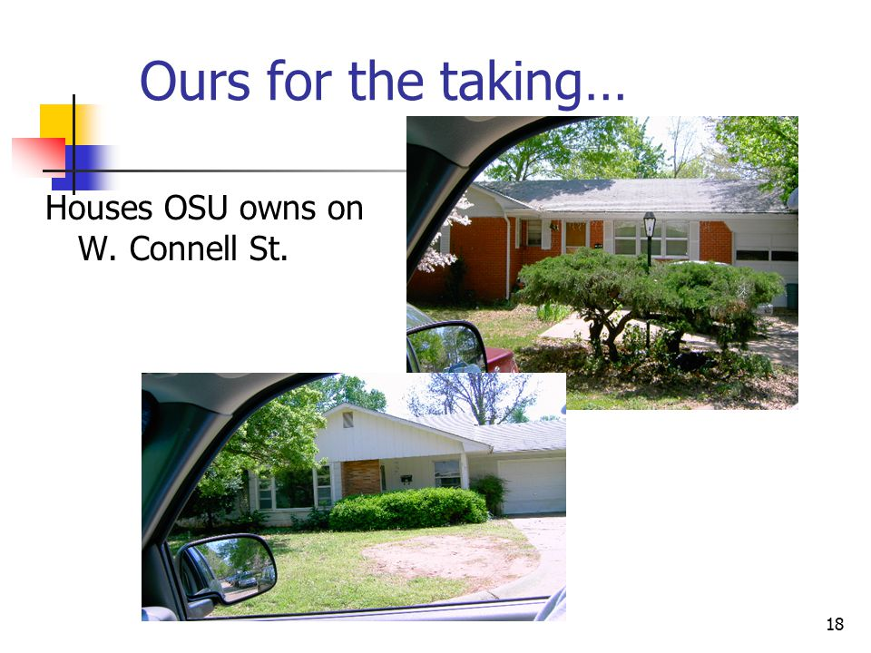 18 Ours for the taking… Houses OSU owns on W. Connell St.